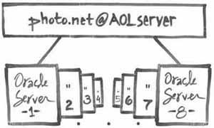 AOLserver #