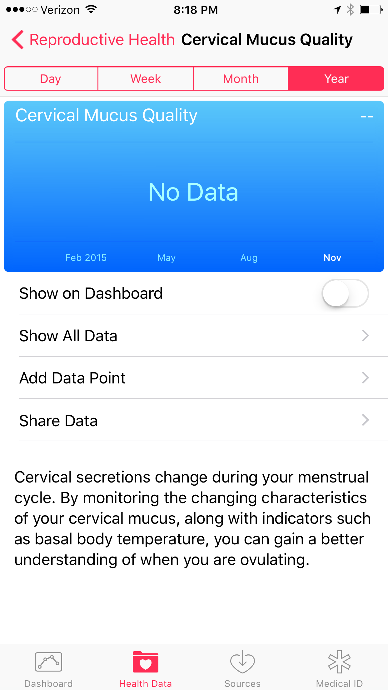Tim Cook's Apple Computer: Helping me track my cervical mucus